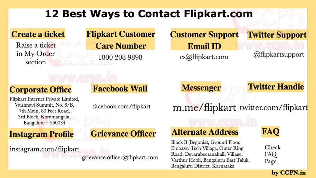 12 best ways about how to contact Flipkart customer care team, support department and office based team