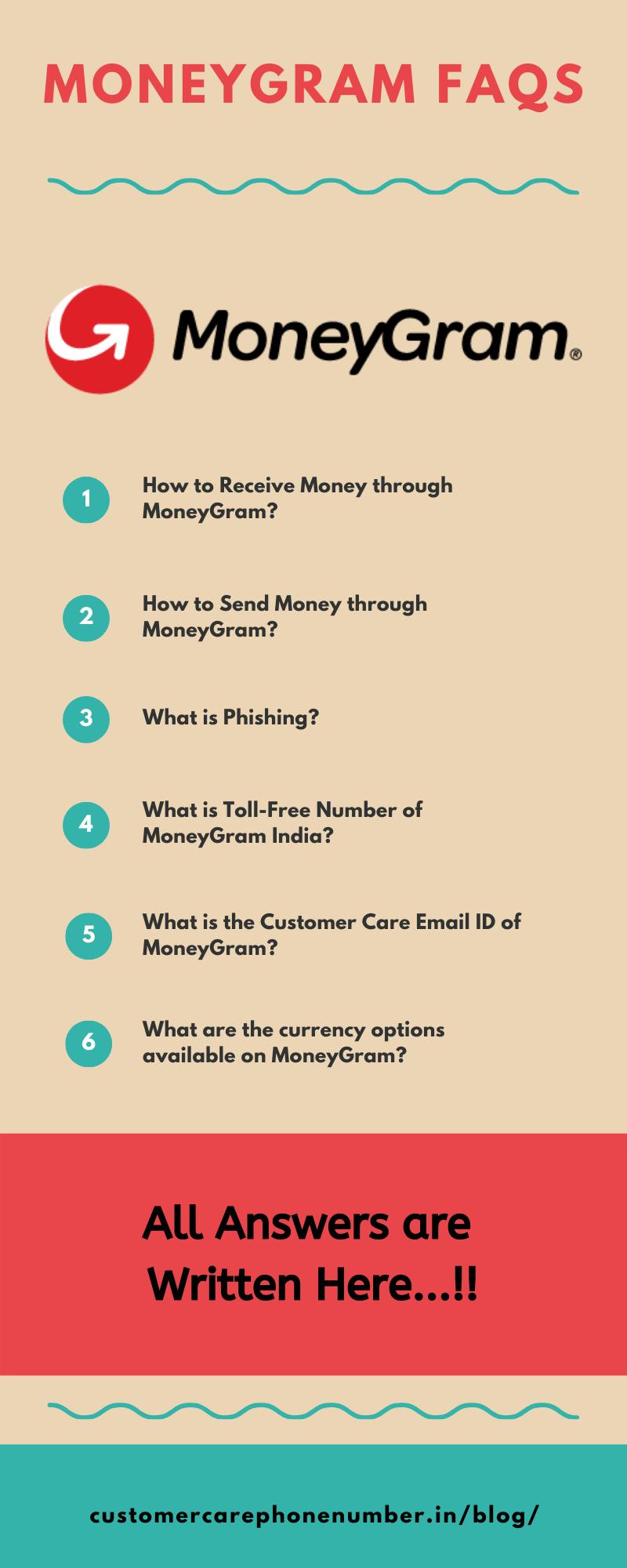 MoneyGram FAQs India, How to Receive Money through MoneyGram, How to Send Money through MoneyGram, What is Phishing.